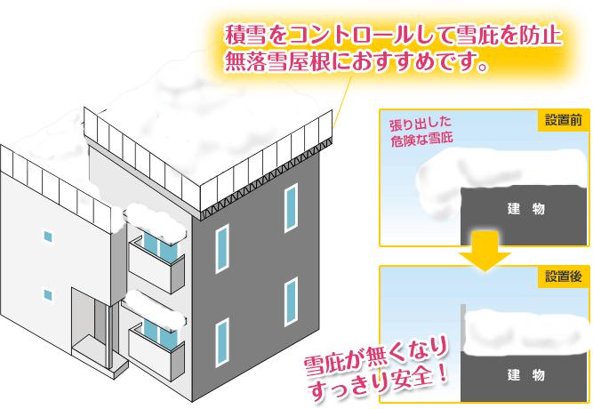 https://www.fujihiro-hot.co.jp/?page_id=39