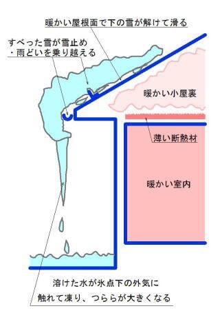 https://ameblo.jp/iekoubou8/entry-11774557462.html