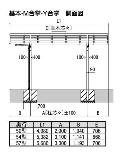 <引用元:LIXILカーポートカタログ2019年4月価格改定版> https://webcatalog.lixil.co.jp/iportal/CatalogDetail.do?method=initial_screen&catalogID=11952240000&volumeID=LXL13001&designID=newinter