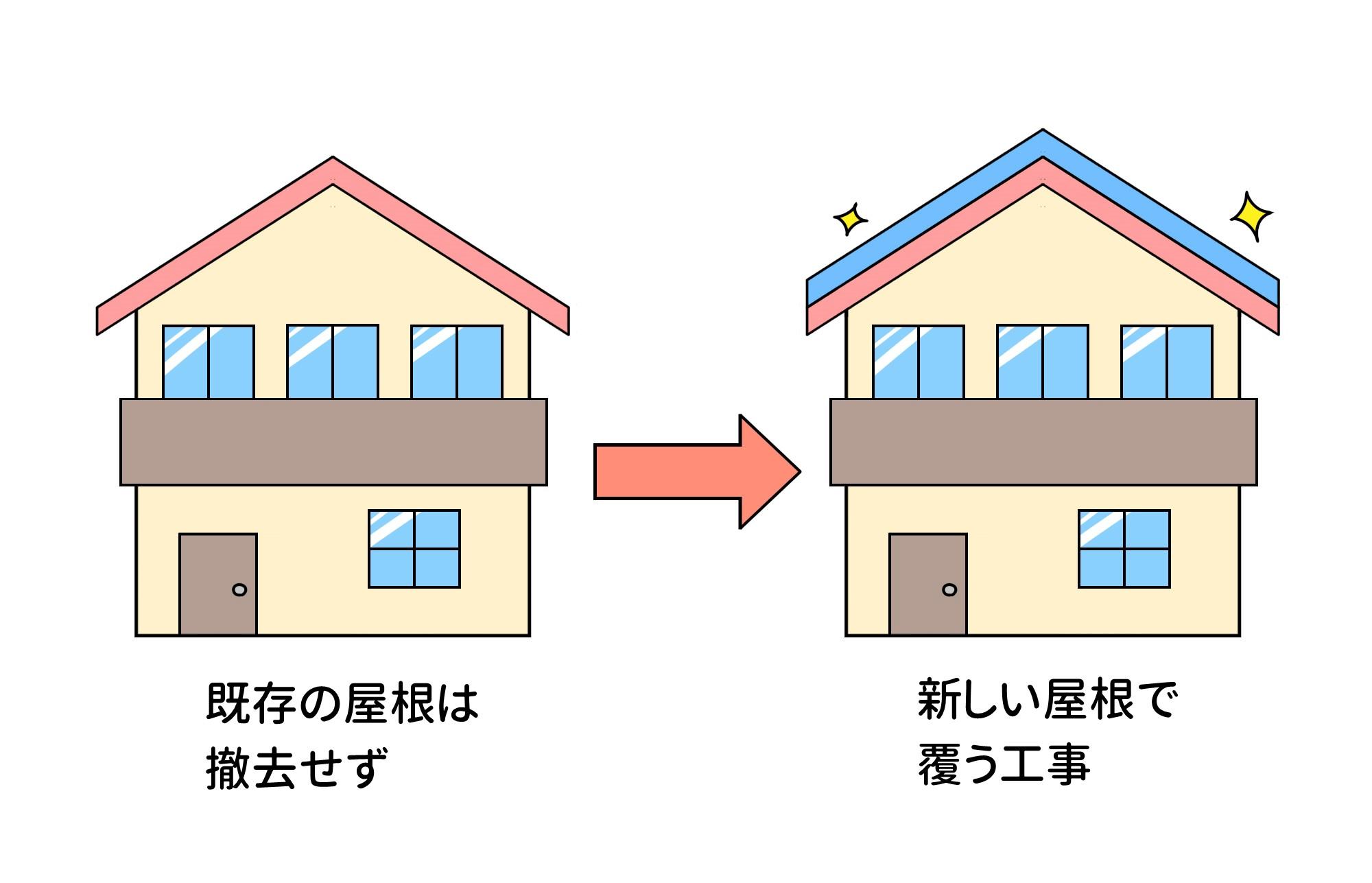 ・カバー工法