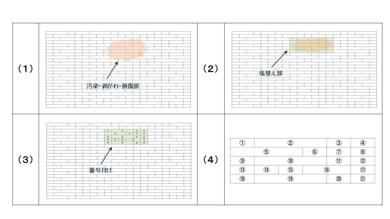 図3 フローリングの張替え部分の決定