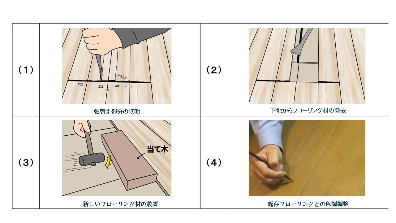 図4.フローリングの部分張替え作業