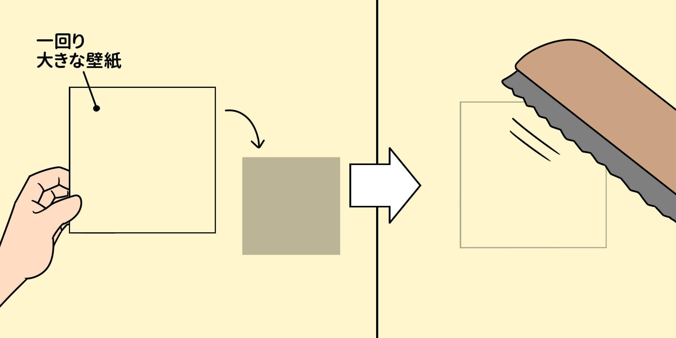 補修用クロスを張りたい場所のサイズより一回り大きいサイズにカット