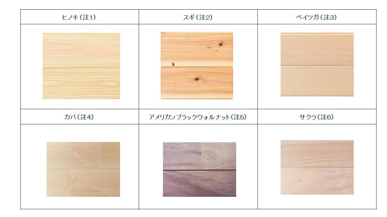 図1.代表的な木質床材の木目