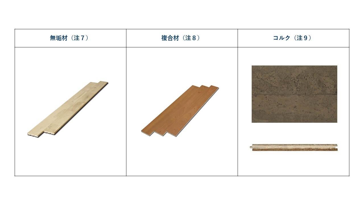 図2. 木質系の床材