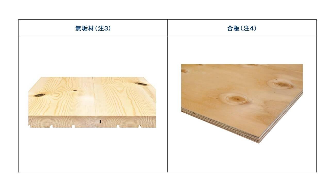 図3.無垢材と合板の比較