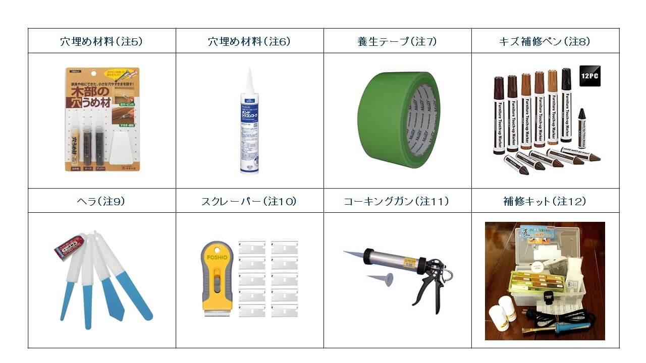 図4.代表的な材料と道具