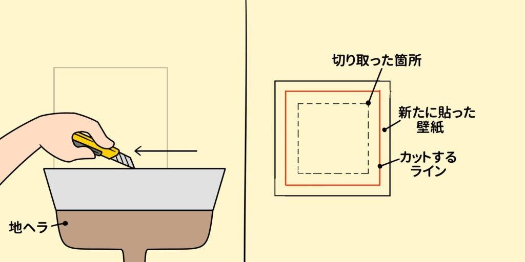 ③既存の壁紙と新たに貼った壁紙の重なったライン(赤い線)でカットする。