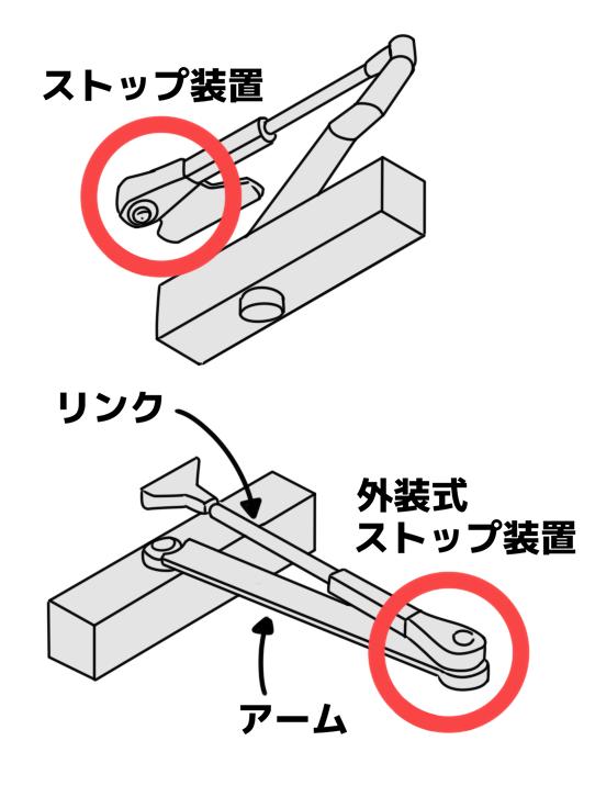 外装式ストップ装置