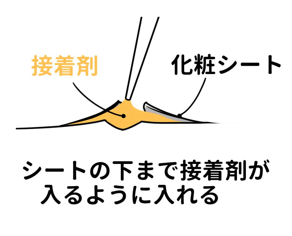 ②割れ部分に瞬間接着剤を入れ、はみ出た部分はすぐに布で拭き取る。