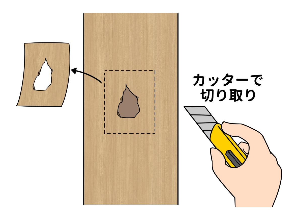 ①カッターで傷んだ部分を囲うように四角く化粧シートを切り取る。